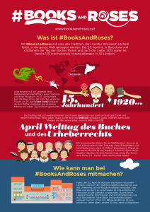 BooksAndRoses_FlyerPosterDINA3_DE